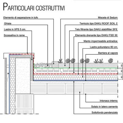 Ampliamento secondo le direttive casaclima di una villa for Copertura piana in legno dwg